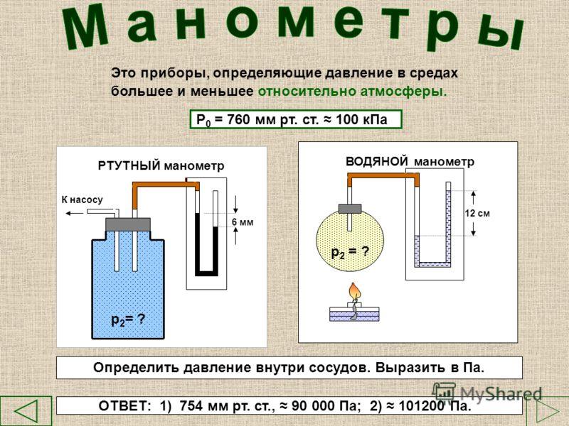 Это приборы, определяющие давление в средах большее и меньшее относительно атмосферы. Р 0 = 760 мм рт. ст. 100 кПа Определить давление внутри сосудов. Выразить в Па. ОТВЕТ: 1) 754 мм рт. ст., 90 000 Па; 2) 101200 Па. РТУТНЫЙ манометр ВОДЯНОЙ манометр