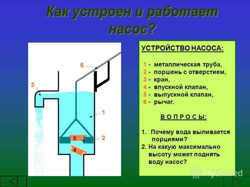 УСТРОЙСТВО НАСОСА: 1 - металлическая труба, 2 - поршень с отверстием, 3 - кран, 4 - впускной клапан, 5 - выпускной клапан, 6 - рычаг. В О П Р О С Ы: 1.Почему вода выливается порциями? 2. На какую максимально высоту может поднять воду насос? 1 2 3 4 5