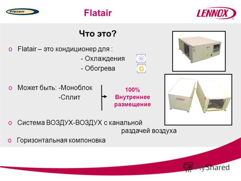 Что это? oFlatair – это кондиционер для : - Охлаждения - Обогрева Flatair oМожет быть: -Моноблок -Сплит oСистема ВОЗДУХ-ВОЗДУХ с канальной раздачей воздуха 100% Внутреннее размещение oГоризонтальная компоновка