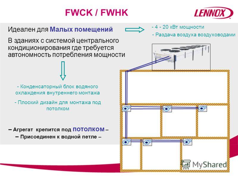 FWCK / FWHK Идеален для Малых помещений В зданиях с системой центрального кондиционирования где требуется автономность потребления мощности - 4 - 20 кВт мощности - Раздача воздуха воздуховодами - Конденсаторный блок водяного охлаждения внутреннего мо