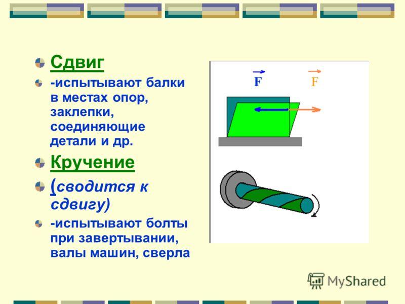Изгиб (сочетание растяжения и сжатия) -испытывают нагруженные балки, кронштейны, сиденья и др. F упр F F