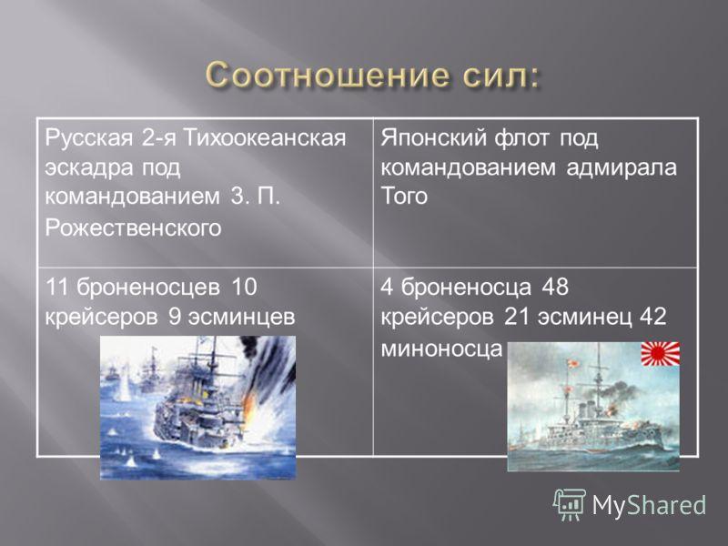 Русская 2-я Тихоокеанская эскадра под командованием 3. П. Рожественского Японский флот под командованием адмирала Того 11 броненосцев 10 крейсеров 9 эсминцев 4 броненосца 48 крейсеров 21 эсминец 42 миноносца