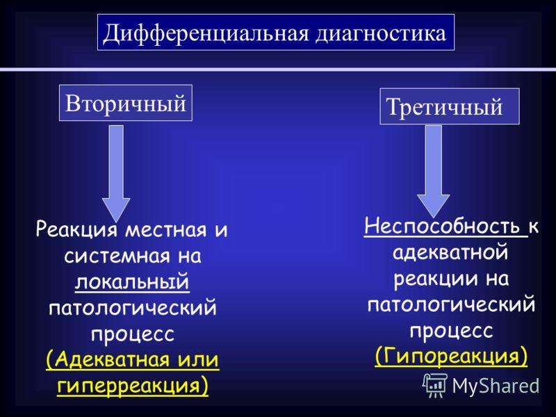 Дифференциальная диагностика Вторичный Третичный Реакция местная и системная на локальный патологический процесс (Адекватная или гиперреакция) Неспособность к адекватной реакции на патологический процесс (Гипореакция)