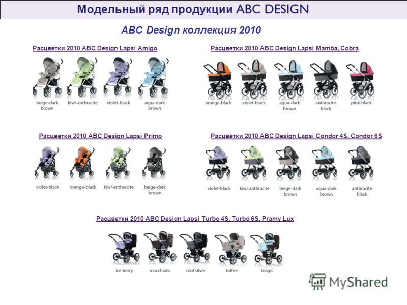 Модельный ряд продукции Расцветки 2010 ABC Design Lapsi AmigoРасцветки 2010 ABC Design Lapsi Mamba, Cobra Расцветки 2010 ABC Design Lapsi PrimoРасцветки 2010 ABC Design Lapsi Condor 4S, Condor 6S Расцветки 2010 ABC Design Lapsi Turbo 4S, Turbo 6S, Pr