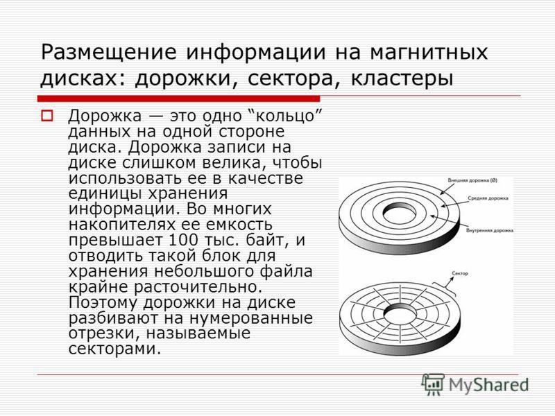Размещение информации на магнитных дисках: дорожки, сектора, кластеры Дорожка это одно кольцо данных на одной стороне диска. Дорожка записи на диске слишком велика, чтобы использовать ее в качестве единицы хранения информации. Во многих накопителях е