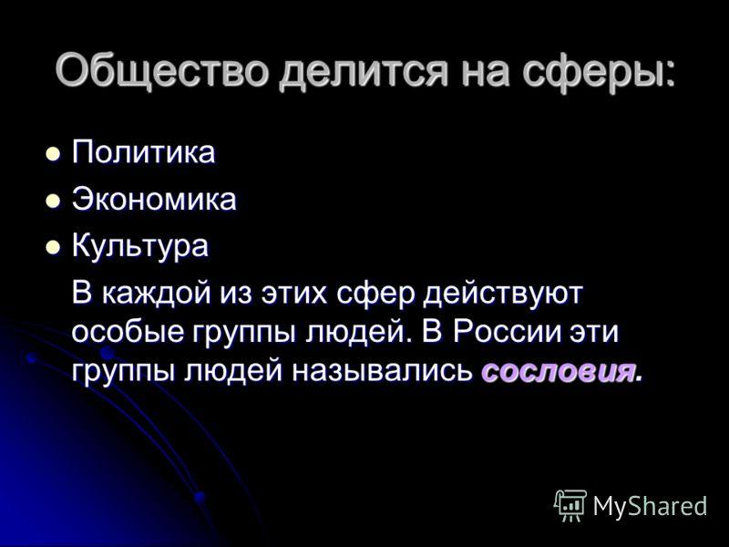 Общество делится на сферы: Политика Политика Экономика Экономика Культура Культура В каждой из этих сфер действуют особые группы людей. В России эти группы людей назывались сословия.