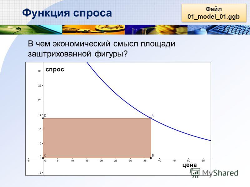 Функция спроса В чем экономический смысл площади заштрихованной фигуры? цена спрос Файл 01_model_01.ggb Файл 01_model_01.ggb