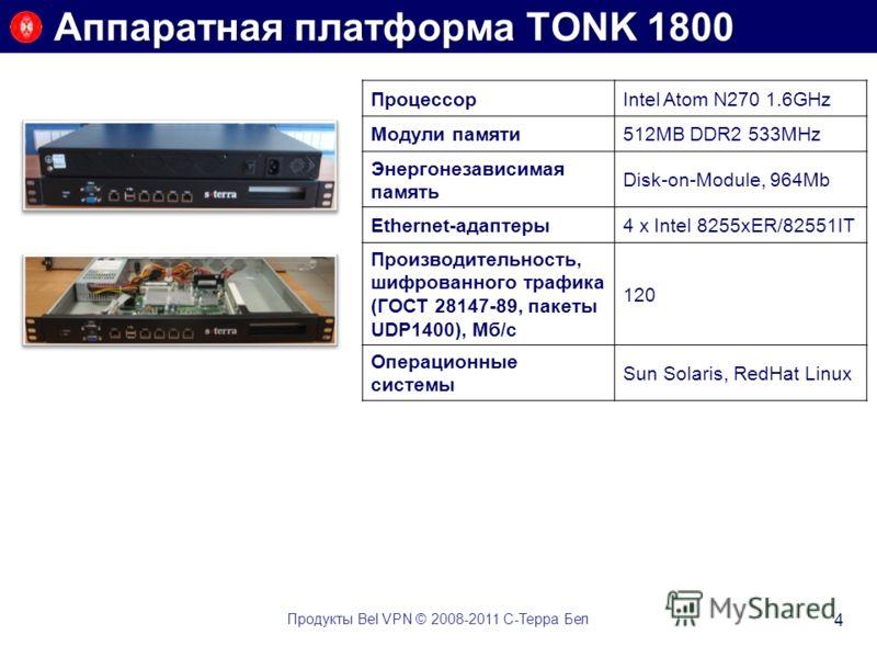 Аппаратная платформа TONK 1800 Продукты Bel VPN © 2008-2011 С-Терра Бел 4 ПроцессорIntel Atom N270 1.6GHz Модули памяти512MB DDR2 533MHz Энергонезависимая память Disk-on-Module, 964Mb Ethernet-адаптеры4 x Intel 8255xER/82551IT Производительность, шиф