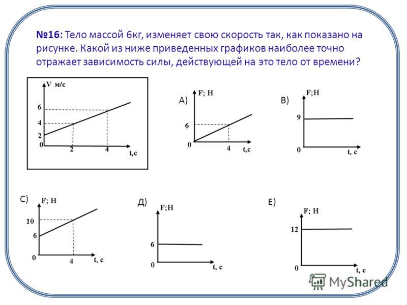 А)В) С) Д)Е) 16: Тело массой 6кг, изменяет свою скорость так, как показано на рисунке. Какой из ниже приведенных графиков наиболее точно отражает зависимость силы, действующей на это тело от времени?
