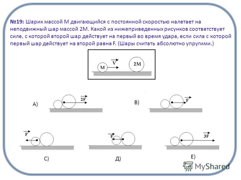 19: Шарик массой М двигающийся с постоянной скоростью налетает на неподвижный шар массой 2М. Какой из нижеприведенных рисунков соответствует силе, с которой второй шар действует на первый во время удара, если сила с которой первый шар действует на вт