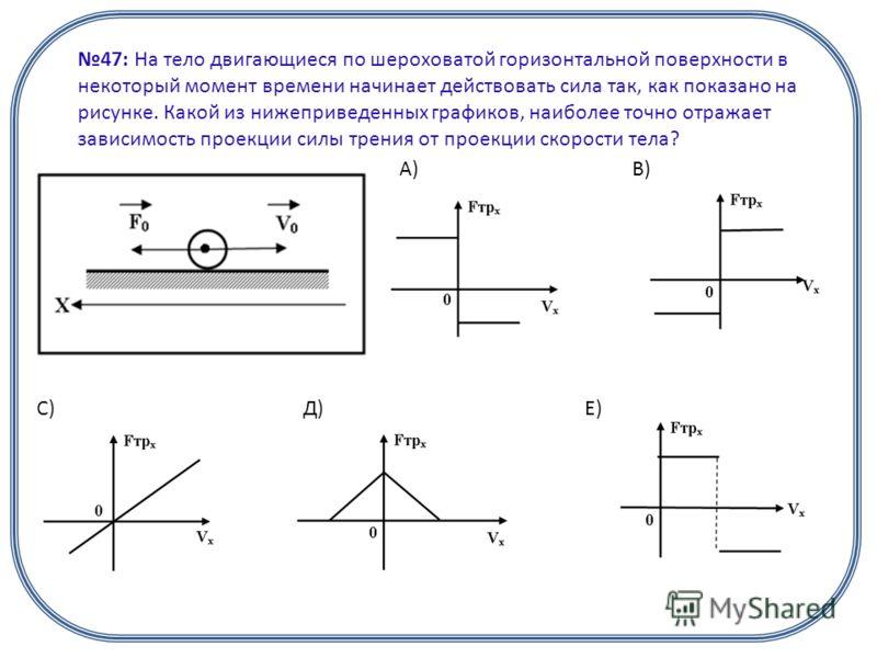 47: На тело двигающиеся по шероховатой горизонтальной поверхности в некоторый момент времени начинает действовать сила так, как показано на рисунке. Какой из нижеприведенных графиков, наиболее точно отражает зависимость проекции силы трения от проекц