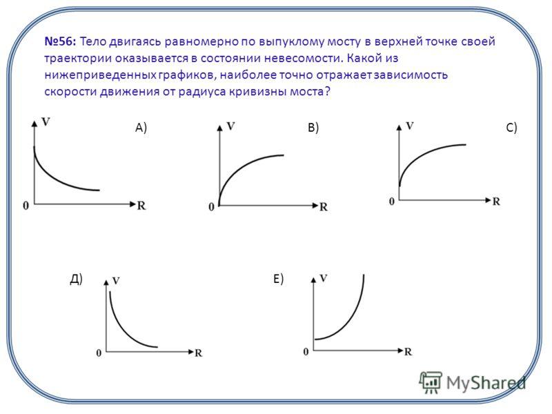 56: Тело двигаясь равномерно по выпуклому мосту в верхней точке своей траектории оказывается в состоянии невесомости. Какой из нижеприведенных графиков, наиболее точно отражает зависимость скорости движения от радиуса кривизны моста? А)В)С) Д)Е)