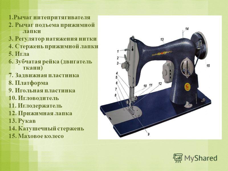 1.Рычаг нитепритягивателя 2. Рычаг подъема прижимной лапки 3. Регулятор натяжения нитки 4. Стержень прижимной лапки 5. Игла 6. Зубчатая рейка (двигатель ткани) 7. Задвижная пластинка 8. Платформа 9. Игольная пластинка 10. Игловодитель 11. Иглодержате