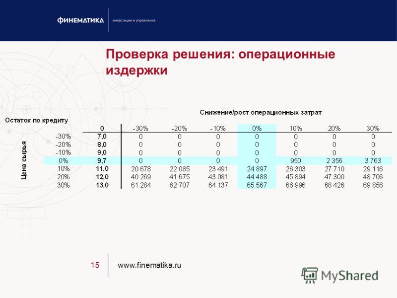 www.finematika.ru15 Проверка решения: операционные издержки