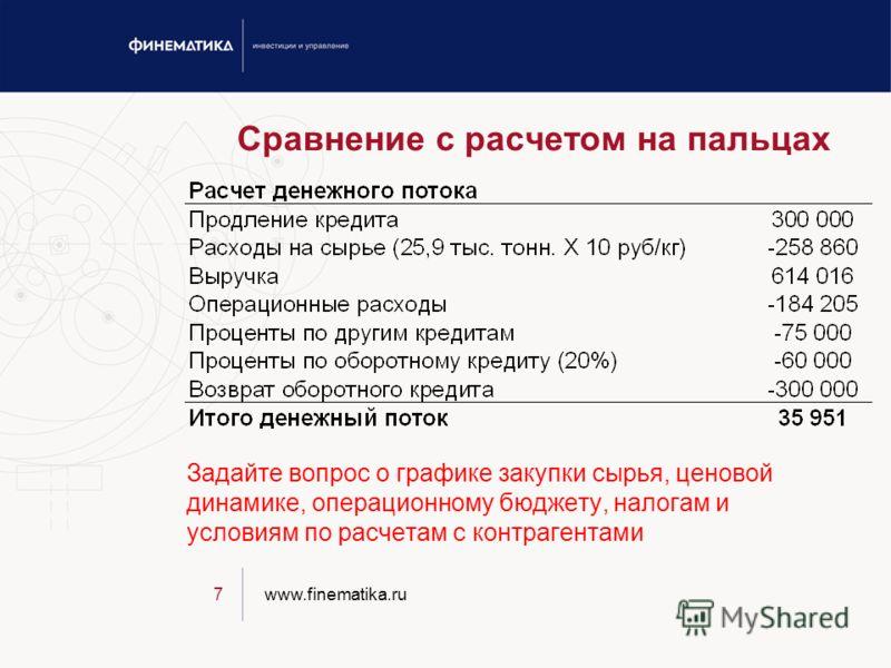 www.finematika.ru7 Сравнение с расчетом на пальцах Задайте вопрос о графике закупки сырья, ценовой динамике, операционному бюджету, налогам и условиям по расчетам с контрагентами
