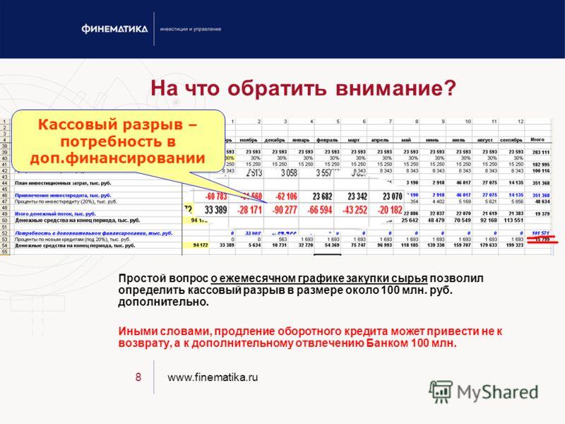 www.finematika.ru8 На что обратить внимание? Простой вопрос о ежемесячном графике закупки сырья позволил определить кассовый разрыв в размере около 100 млн. руб. дополнительно. Иными словами, продление оборотного кредита может привести не к возврату,