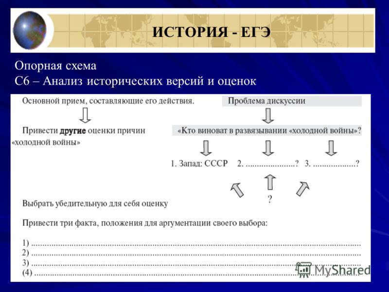 Опорная схема С6 – Анализ исторических версий и оценок ИСТОРИЯ - ЕГЭ