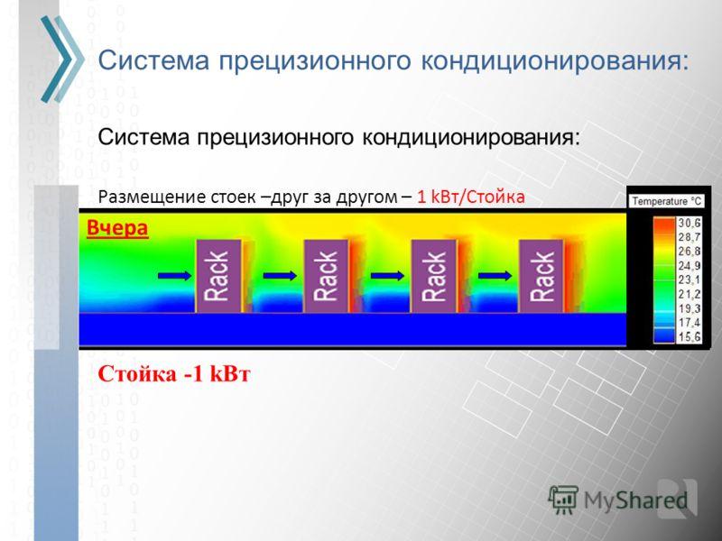 Система прецизионного кондиционирования: Стойка -1 kВт Размещение стоек –друг за другом – 1 kВт/Стойка Вчера