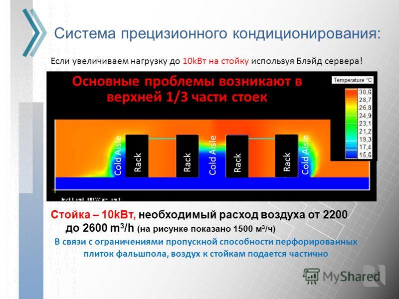 Система прецизионного кондиционирования: Стойка – 10kВт, необходимый расход воздуха от 2200 до 2600 m 3 /h (на рисунке показано 1500 м 3 /ч) Cold Aisle Rack В связи с ограничениями пропускной способности перфорированных плиток фальшпола, воздух к сто