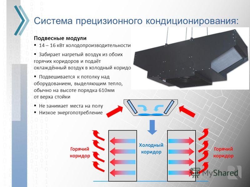 Система прецизионного кондиционирования: Подвесные модули 14 – 16 кВт холодопроизводительности Забирает нагретый воздух из обоих горячих коридоров и подаёт охлаждённый воздух в холодный коридор Подвешивается к потолку над оборудованием, выделяющим те
