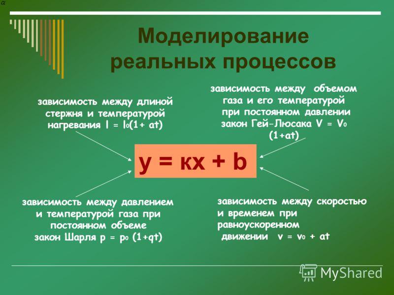 Моделирование реальных процессов у = кх + b зависимость между длиной стержня и температурой нагревания l = l 0 (1+ at) зависимость между объемом газа и его температурой при постоянном давлении закон Гей-Люсака V = V 0 (1+at) зависимость между давлени