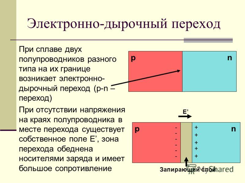 Электронно-дырочный переход При сплаве двух полупроводников разного типа на их границе возникает электронно- дырочный переход (p-n – переход) При отсутствии напряжения на краях полупроводника в месте перехода существует собственное поле Е, зона перех