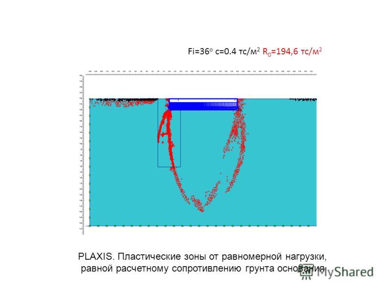 Fi=36 o c=0.4 тс/м 2 R 0 =194,6 тс/м 2 PLAXIS. Пластические зоны от равномерной нагрузки, равной расчетному сопротивлению грунта основания