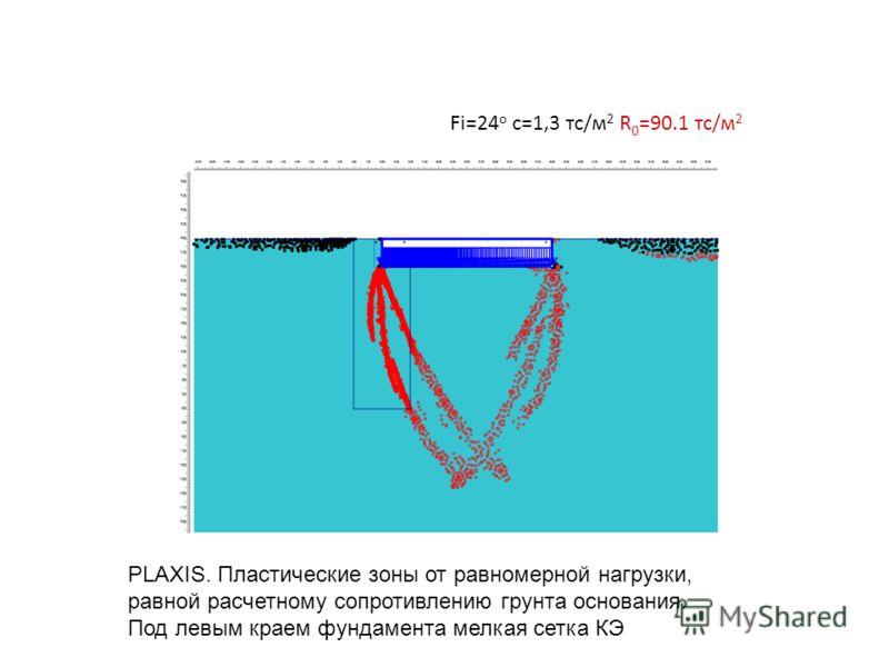 Fi=24 o c=1,3 тс/м 2 R 0 =90.1 тс/м 2 PLAXIS. Пластические зоны от равномерной нагрузки, равной расчетному сопротивлению грунта основания. Под левым краем фундамента мелкая сетка КЭ