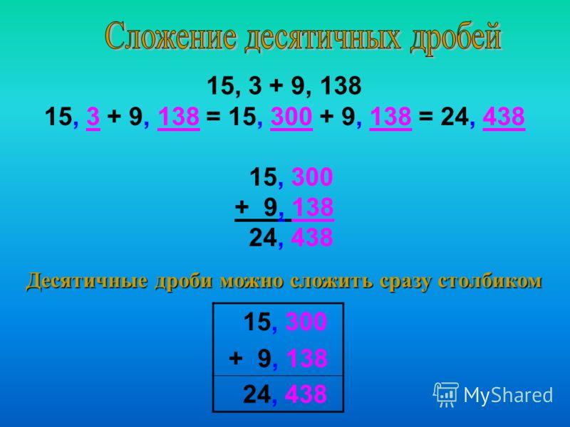 15, 3 + 9, 138 15, 3 + 9, 138 = 15, 300 + 9, 138 = 24, 438 15, 300 + 9, 138 24, 438 Десятичные дроби можно сложить сразу столбиком 15, 300 + 9, 138 24, 438