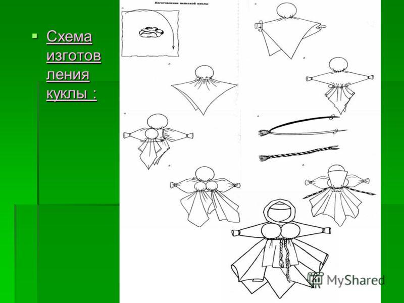 Схема изготов ления куклы : Схема изготов ления куклы :