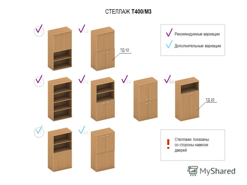 ТД 22 СТЕЛЛАЖ Т400/М3 11а 22а3а4а 33а ТД 12 Рекомендуемые вариации Дополнительные вариации Стеллажи показаны со стороны навески дверей