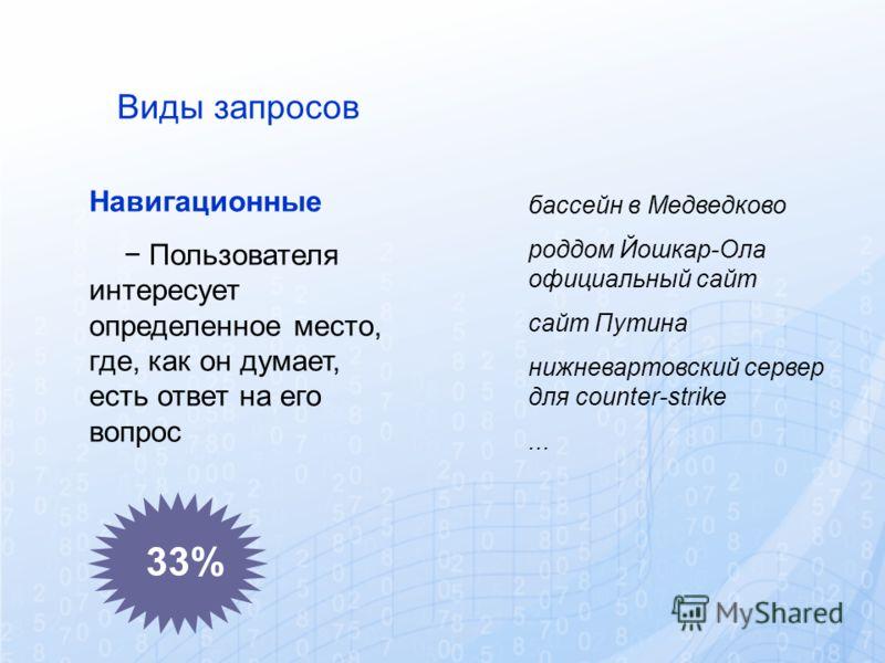 Виды запросов Навигационные Пользователя интересует определенное место, где, как он думает, есть ответ на его вопрос бассейн в Медведково роддом Йошкар-Ола официальный сайт сайт Путина нижневартовский сервер для counter-strike... 33%