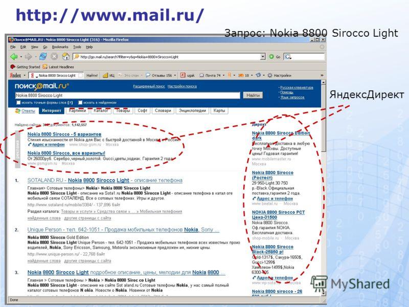 http://www.mail.ru/ Запрос: Nokia 8800 Sirocco Light ЯндексДирект