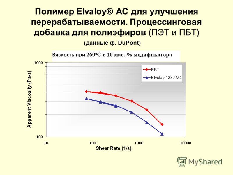 Полимер Elvaloy® AC для улучшения перерабатываемости. Процессинговая добавка для полиэфиров (ПЭТ и ПБТ) Вязкость при 260 о С с 10 мас. % модификатора (данные ф. DuPont)