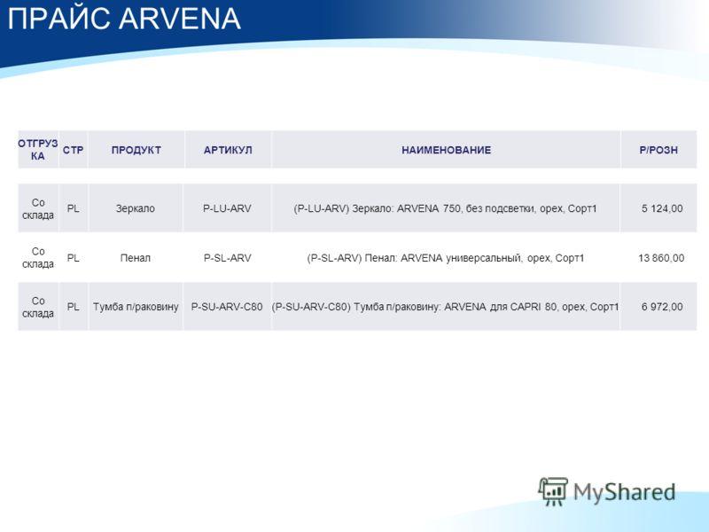 ПРАЙС ARVENA ОТГРУЗ КА СТРПРОДУКТАРТИКУЛНАИМЕНОВАНИЕР/РОЗН Со склада PLЗеркалоP-LU-ARV(P-LU-ARV) Зеркало: ARVENA 750, без подсветки, орех, Сорт1 5 124,00 Со склада PLПеналP-SL-ARV(P-SL-ARV) Пенал: ARVENA универсальный, орех, Сорт1 13 860,00 Со склада