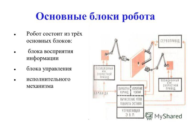 Основные блоки робота Робот состоит из трёх основных блоков: блока восприятия информации блока управления исполнительного механизма