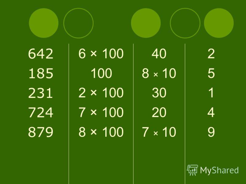 642 185 231 724 879 6 × 100 100 2 × 100 7 × 100 8 × 100 40 8 × 10 30 20 7 × 10 2514925149