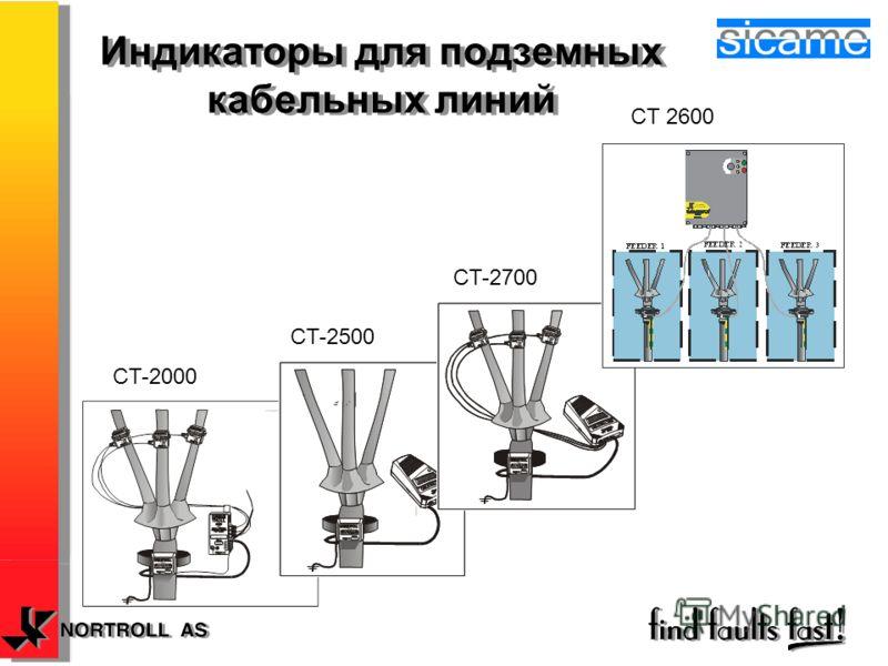 CT-2000 Индикаторы для подземных кабельных линий CT-2500 CT-2700 CT 2600