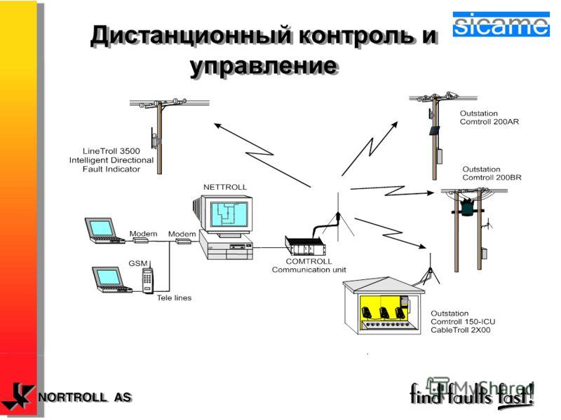 Дистанционный контроль и управление