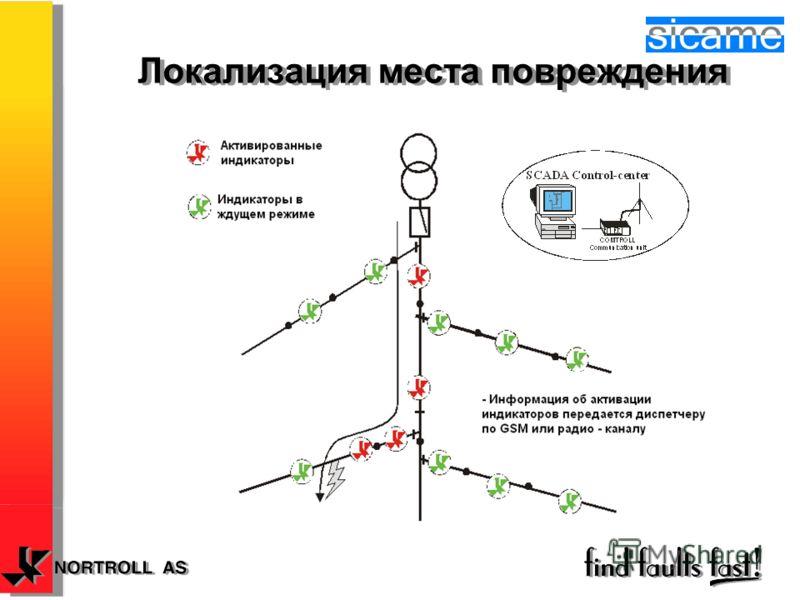 Локализация места повреждения