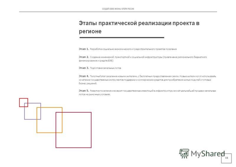 Этапы практической реализации проекта в регионе Этап 1. Разработка социально-экономического и градостроительного проектов поселения Этап 2. Создание инженерной, транспортной и социальной инфраструктуры (привлечение регионального бюджетного финансиров