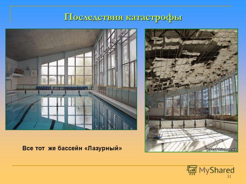 30 Последствия катастрофы Сейчас Припять – город-призрак