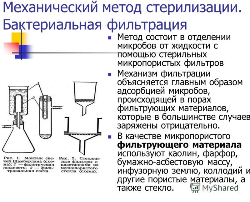 Механический метод стерилизации. Бактериальная фильтрация Метод состоит в отделении микробов от жидкости с помощью стерильных микропористых фильтров Механизм фильтрации объясняется главным образом адсорбцией микробов, происходящей в порах фильтрующих