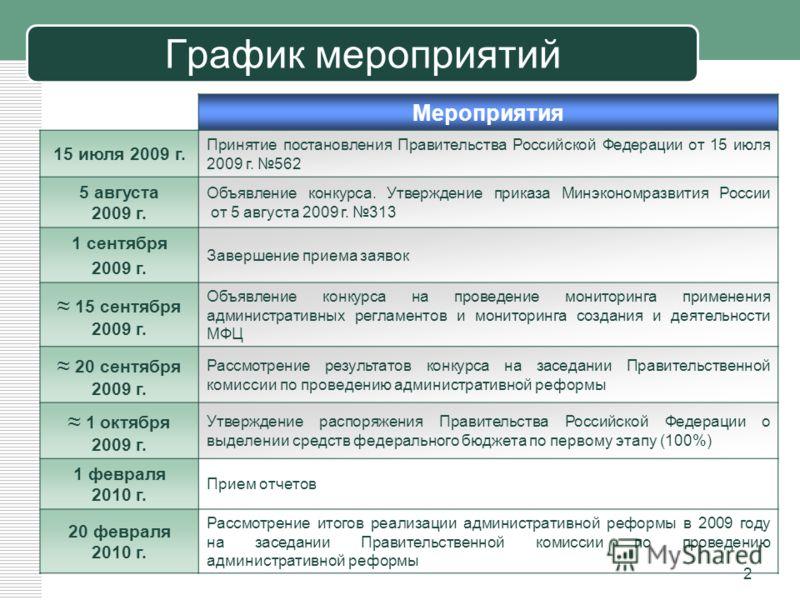 график мероприятий: