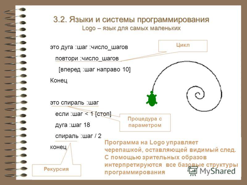 Программа на Logo управляет черепашкой, оставляющей видимый след. С помощью зрительных образов интерпретируются все базовые структуры программирования Процедура с параметром это дуга :шаг :число_шагов повтори :число_шагов [вперед :шаг направо 10] Кон