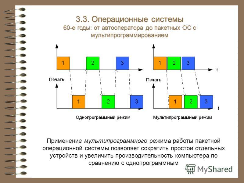 Применение мультипрограммного режима работы пакетной операционной системы позволяет сократить простои отдельных устройств и увеличить производительность компьютера по сравнению с однопрограммным 3.3. Операционные системы 60-е годы: от автооператора д