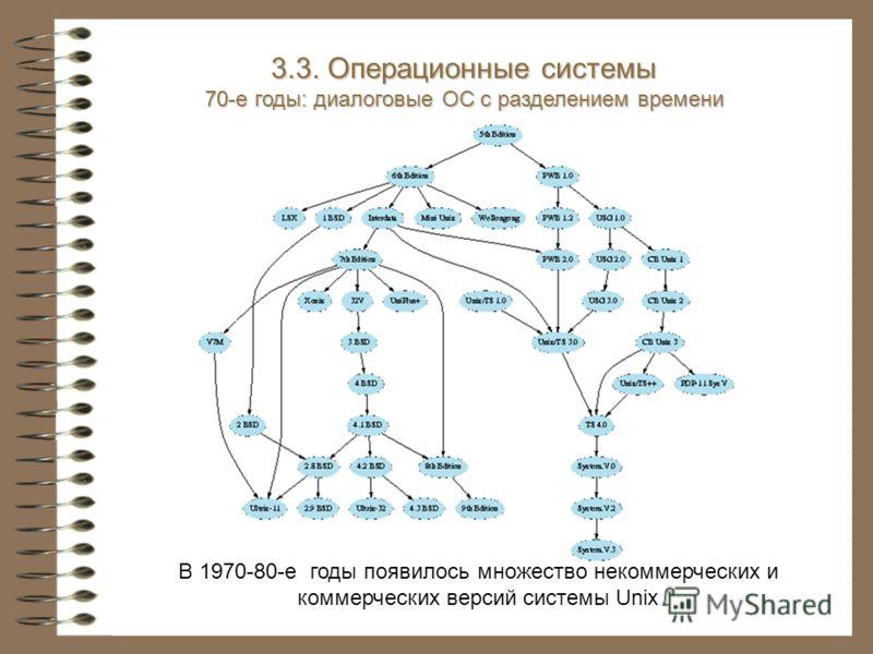 В 1970-80-е годы появилось множество некоммерческих и коммерческих версий системы Unix 3.3. Операционные системы 70-е годы: диалоговые ОС с разделением времени