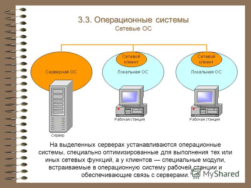 На выделенных серверах устанавливаются операционные системы, специально оптимизированные для выполнения тех или иных сетевых функций, а у клиентов специальные модули, встраиваемые в операционную систему рабочей станции и обеспечивающие связь с сервер