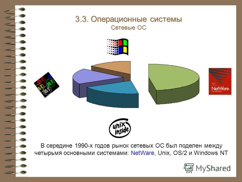 В середине 1990-х годов рынок сетевых ОС был поделен между четырьмя основными системами: NetWare, Unix, OS/2 и Windows NT 3.3. Операционные системы Сетевые ОС