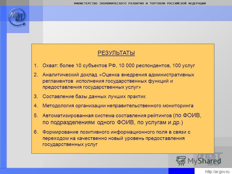 Page: 21 МИНИСТЕРСТВО ЭКОНОМИЧЕСКОГО РАЗВИТИЯ И ТОРГОВЛИ РОССИЙСКОЙ ФЕДЕРАЦИИ РЕЗУЛЬТАТЫ 1.Охват: более 10 субъектов РФ, 10 000 респондентов, 100 услуг 2.Аналитический доклад «Оценка внедрения административных регламентов исполнения государственных ф